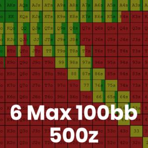 6 Max 100bb 500z Cash Game GTO Preflop Ranges