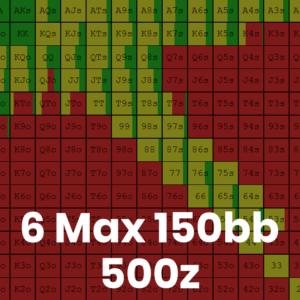 6 Max 150bb 500z Cash Game GTO Preflop Ranges
