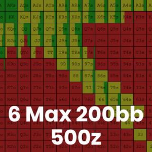 6 Max 200bb 500z Cash Game GTO Preflop Ranges