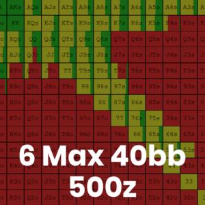 6 Max 40bb 500z Cash Game GTO Preflop Ranges