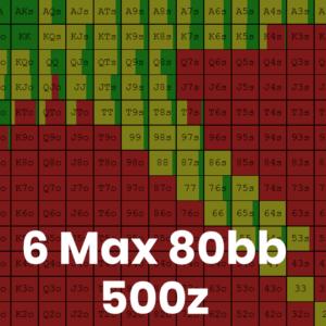 6 Max 80bb 500z Cash Game GTO Preflop Ranges