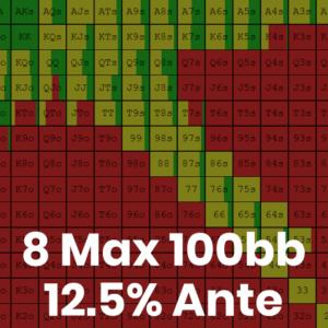 8 Max 100bb 12.5% Ante Tournament GTO Preflop Ranges