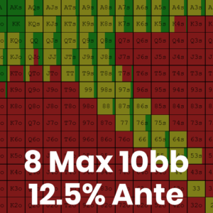 8 Max 10bb 12.5% Ante Tournament GTO Preflop Ranges