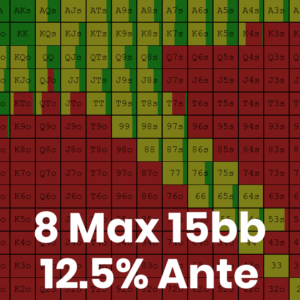 8 Max 15bb 12.5% Ante Tournament GTO Preflop Ranges