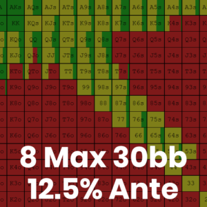 8 Max 30bb 12.5% Ante Tournament GTO Preflop Ranges