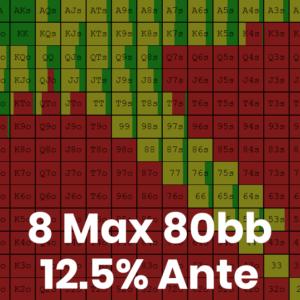 8 Max 80bb 12.5% Ante Tournament GTO Preflop Ranges