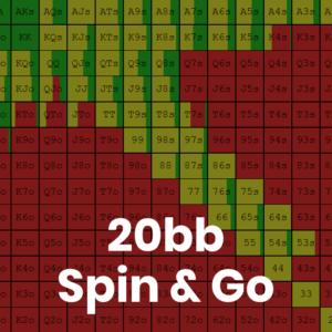 20bb Spin & Go GTO Preflop Ranges