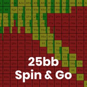 25bb Spin & Go GTO Preflop Ranges