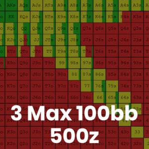 3 Max 100bb 500z Cash Game GTO Preflop Ranges