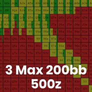 3 Max 200bb 500z Cash Game GTO Preflop Solutions