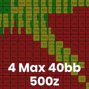 4 Max 40bb 500z Cash Game GTO Preflop Ranges