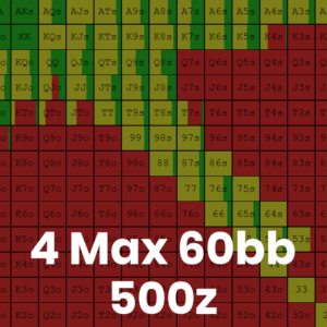 4 Max 60bb 500z Cash Game GTO Preflop Ranges