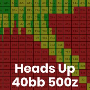 Heads Up 40bb 500z Cash Game GTO Preflop Ranges
