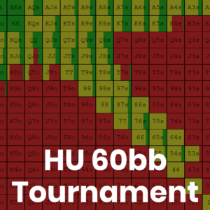 Heads Up 60bb Tournament GTO Preflop Ranges
